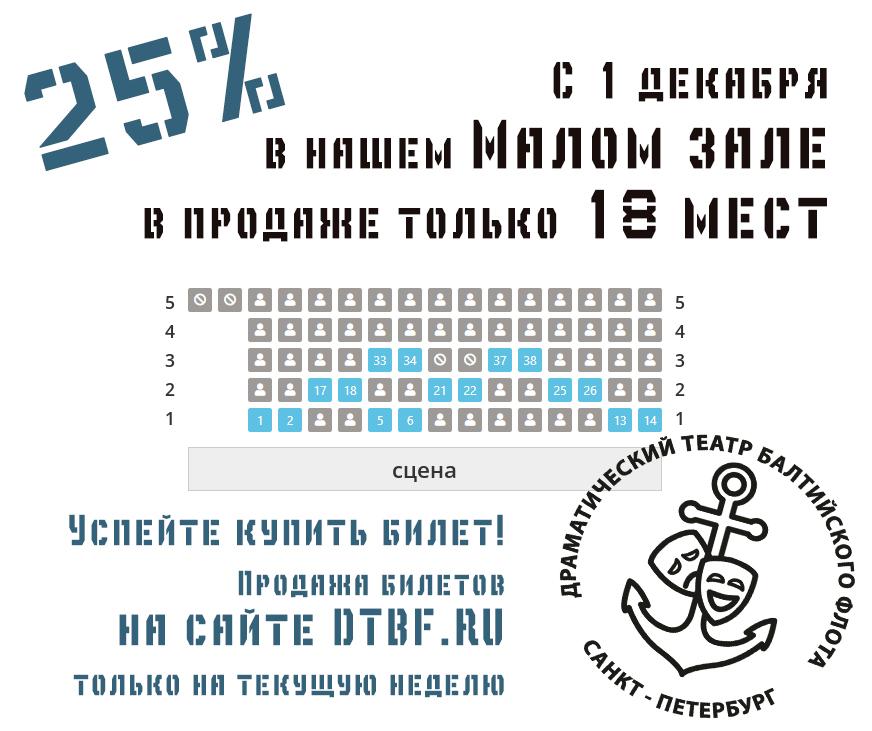 С 1 декабря - 25% от возможностей зрительного зала